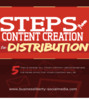 Thumbnail Steps from content creation to distribution